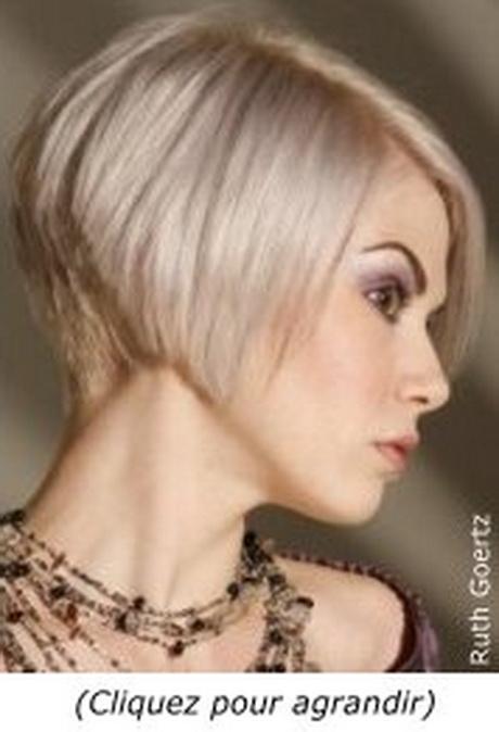 Coupe de cheveux carr court plongeant - Modele carre court ...